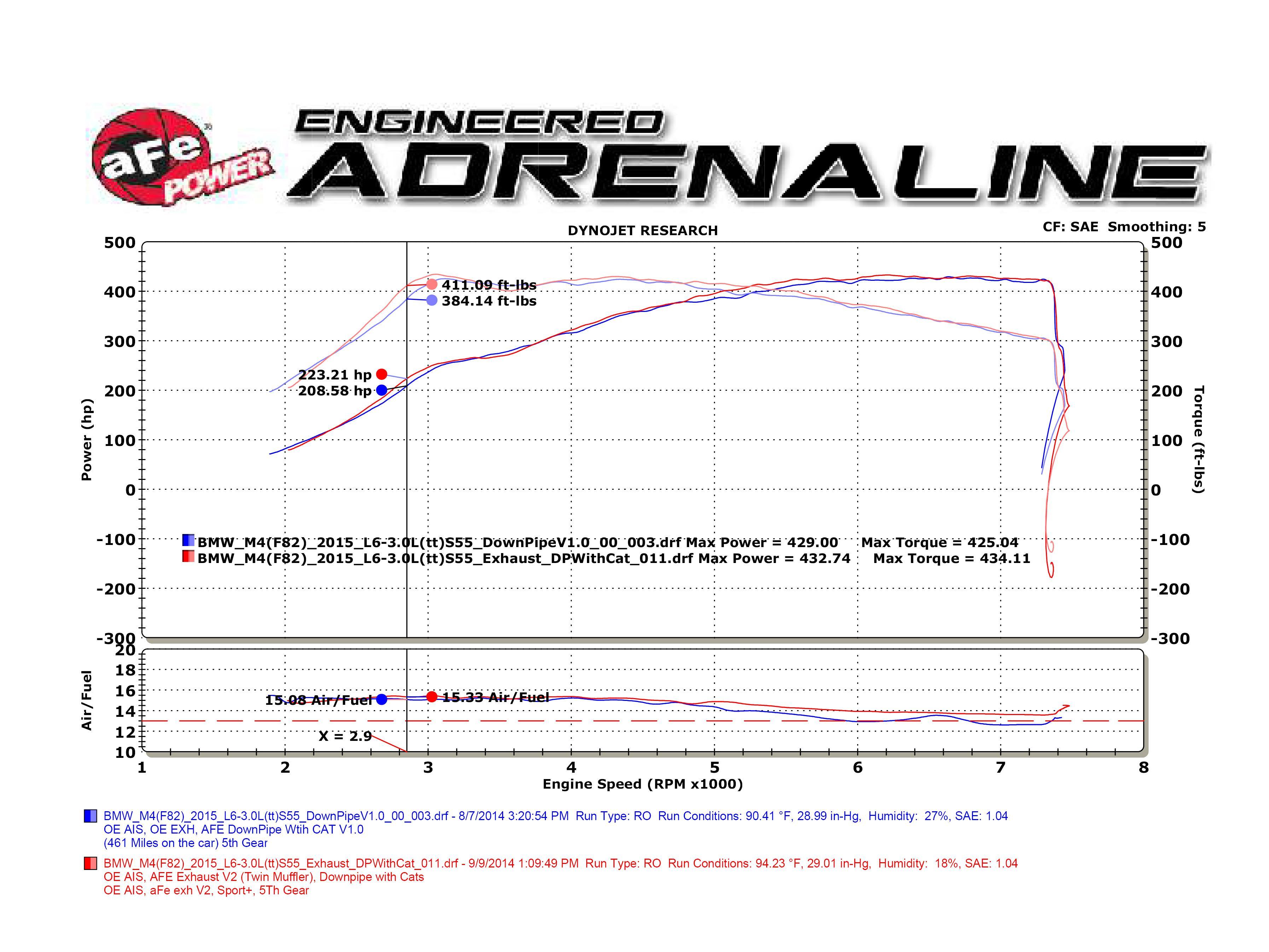 49-36323-C Dyno Chart-page-001