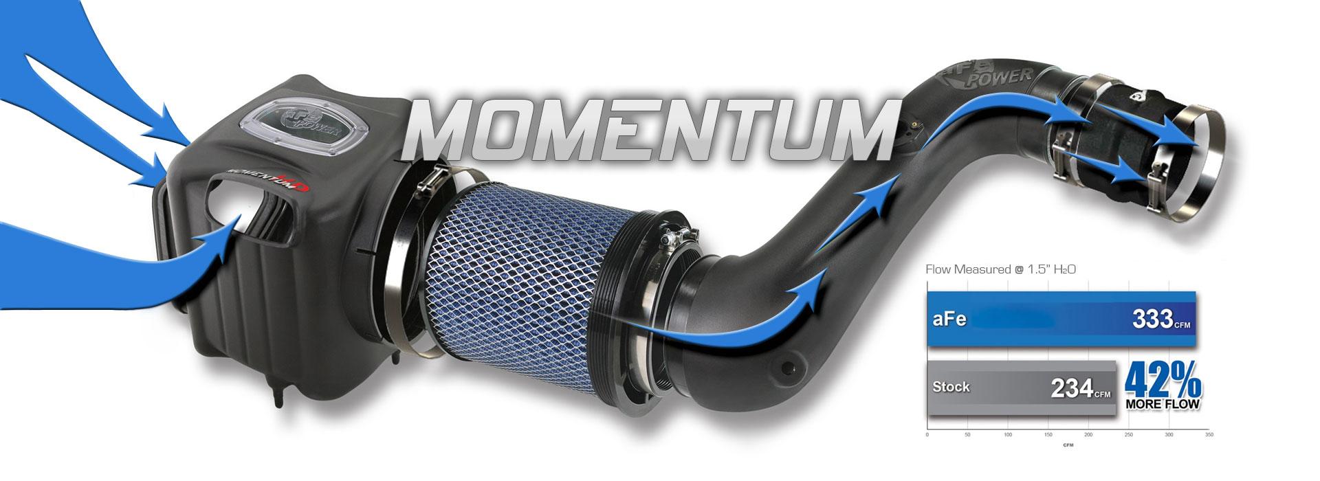 Momentum-Header