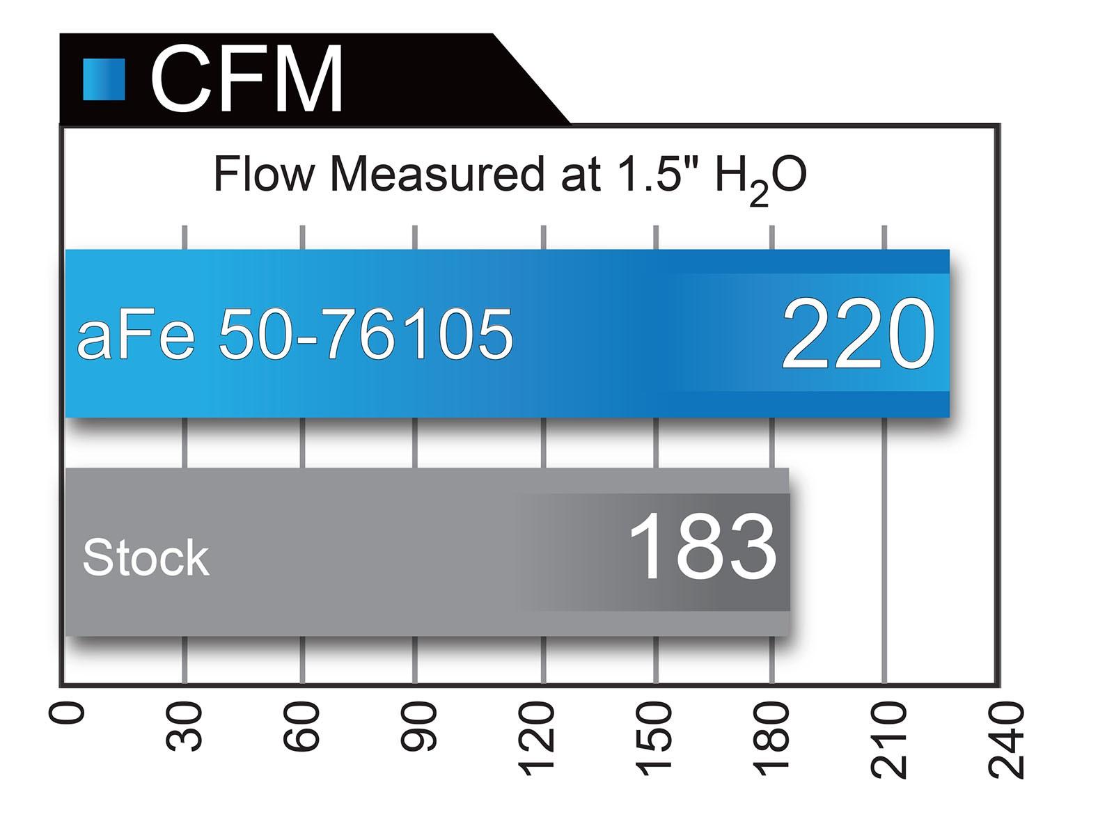 titan-xd-momentum-airflow