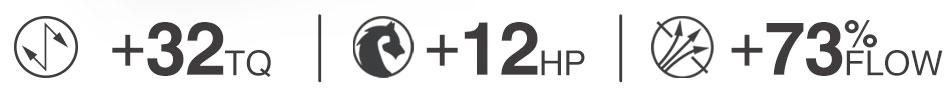 intake-momentum-flow-number