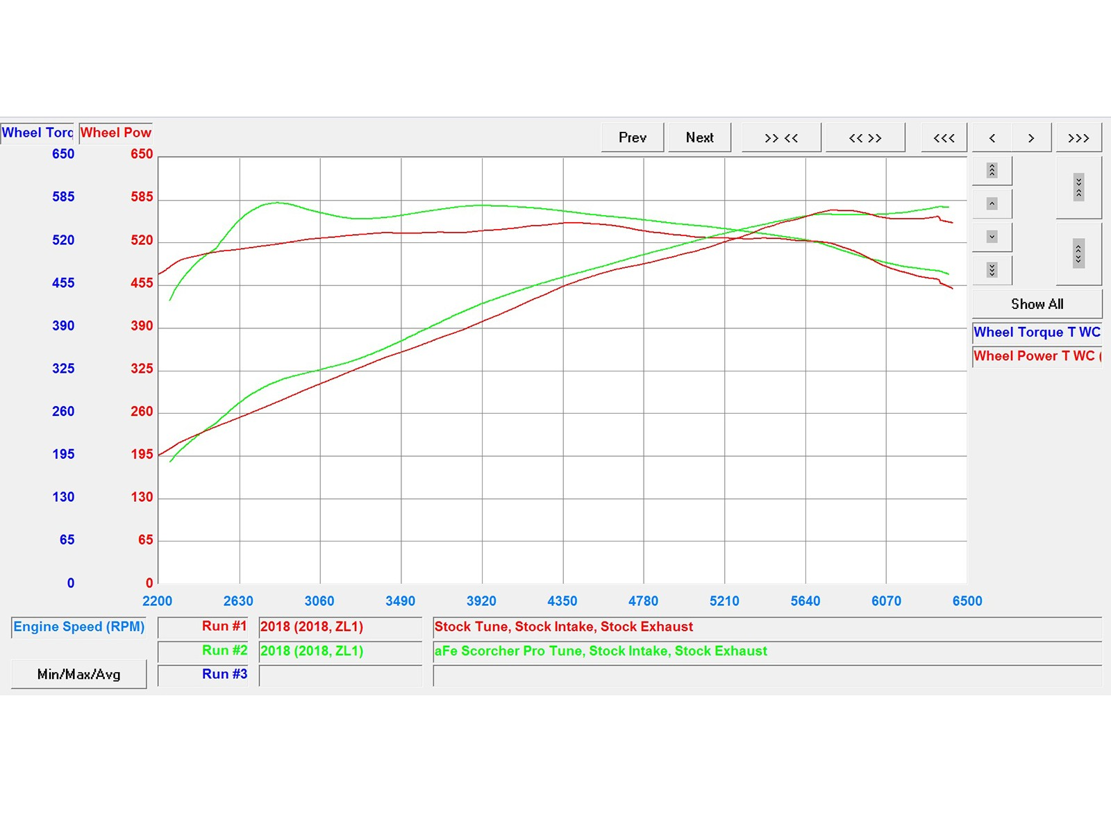 Scorcher Pro Performance Programmer Afe Power Zl1 Wiring Diagram Adds Up To 38 Hp Horsepower 50 Lbs X Ft Torque Max Gains