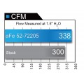 52-72205-CF