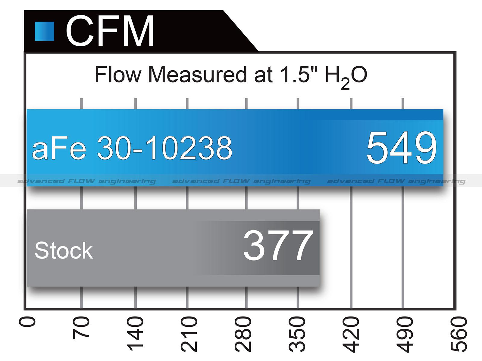 30-10238-flow.1468021984.jpg (1600×1201)