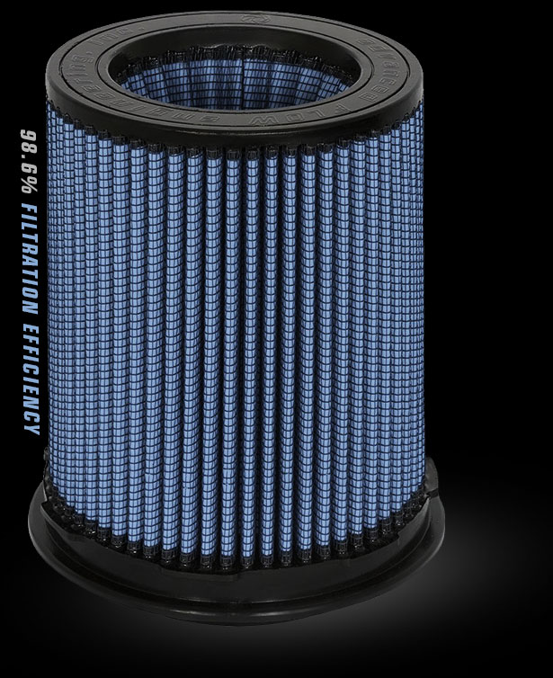 new arrivals c1a12 e1f3d Which Air Filter Media is Right for Me