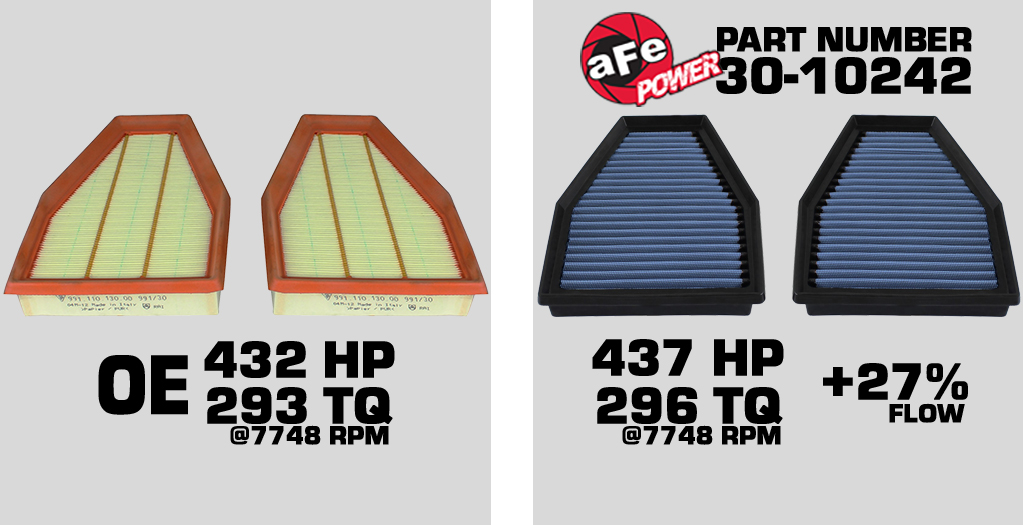OER Porshce 911 Air Filter